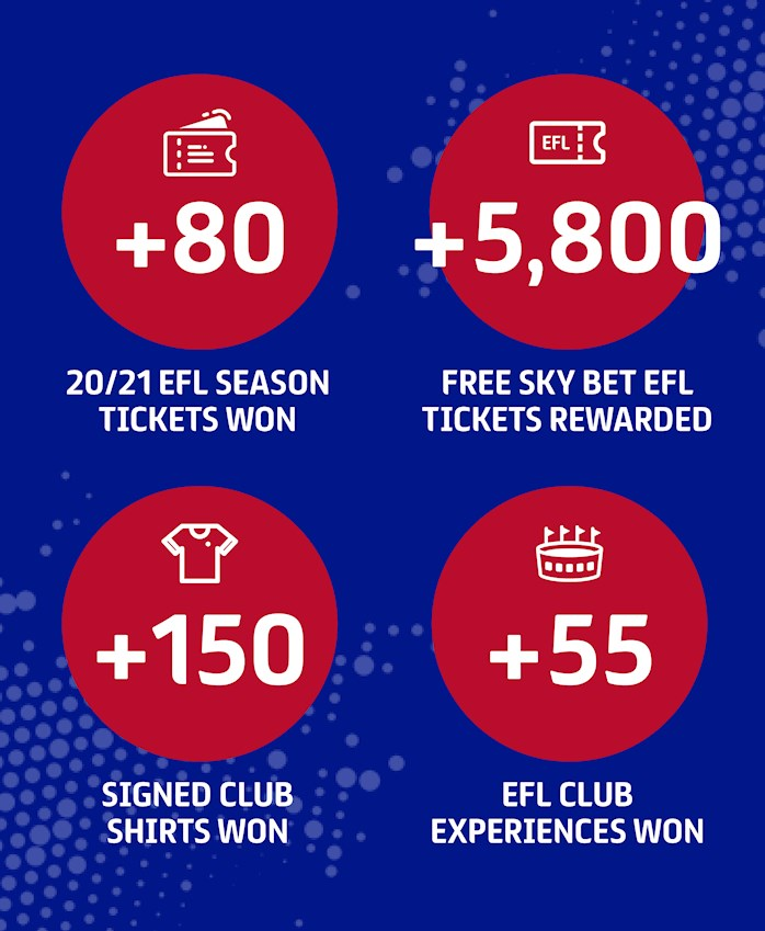 EFL Sky Bet Rewards Campaign.jpg